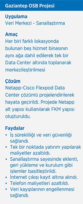 Globaltechmagazine GaziantepOSBProje